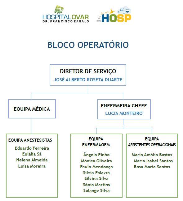 bloco_operatorio